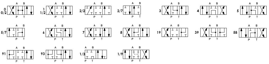 Схемы золотников