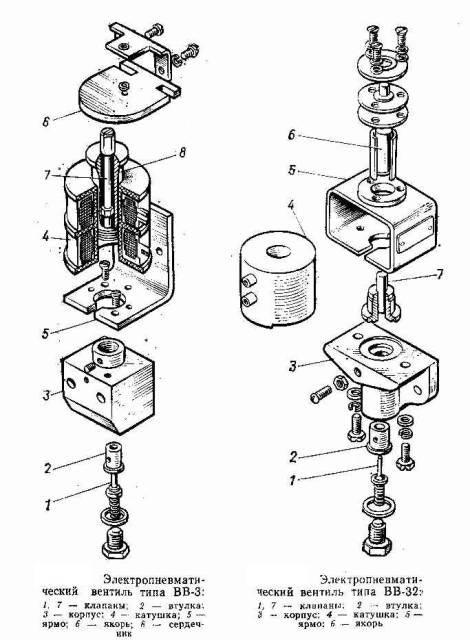 На вентилях использутся два типа электромагнитного привода: клапанного типа (ВВ-1, ВВ-3) и плунжерного типа с...