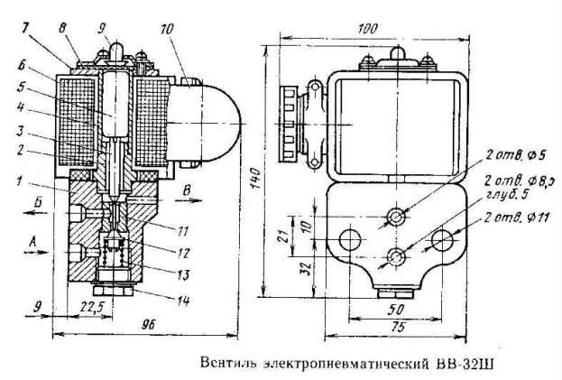 Рис.1 Схема вентиля электромагнитного ВВ-32Ш.  Вентили электропневматические, предназначены для дистанционного...